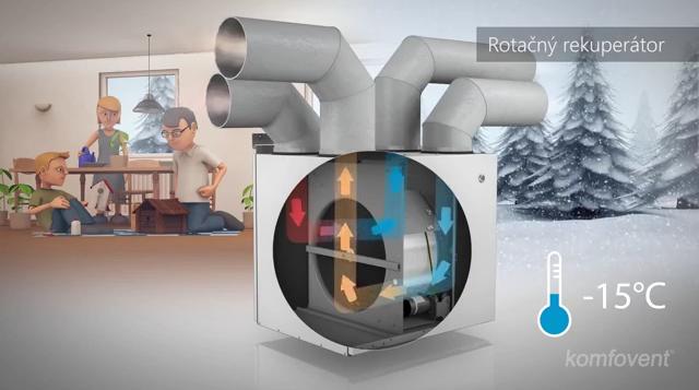 Rotačný rekuperátor rekuperačnej jednotky Domekt pri nižších teplotách
